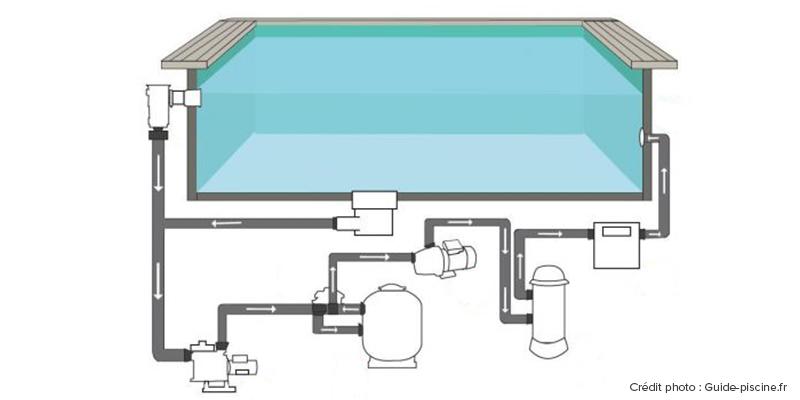les codes d 39 erreur sur le spa gonflable pure spa intex. Black Bedroom Furniture Sets. Home Design Ideas